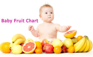 Baby Fruit Chart - List of Fruits for Infants